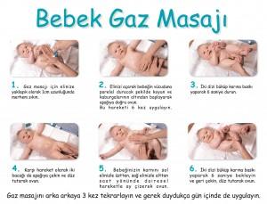 Bebeklerde gaz çıkarma yöntemleri -2